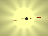 Jupiter transits the Sun